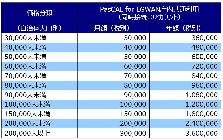 PasCALforLGWAN価格表