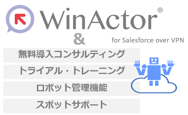 WinActor® for Salesforce over VPN|インタビュー掲載