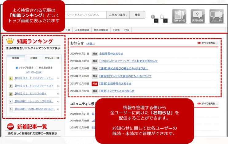 「知識ランキング」では、よく検索される記事をトップ画面に表示。また、ユーザー向けに知らせる「お知らせ」の設定にも対応。