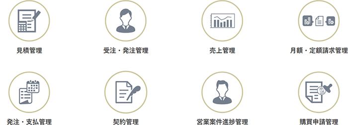 見積管理、受注・発注、売上管理、月額・定額請求管理、発注・支払い管理、契約管理、営業案件進捗管理、販売申請管理