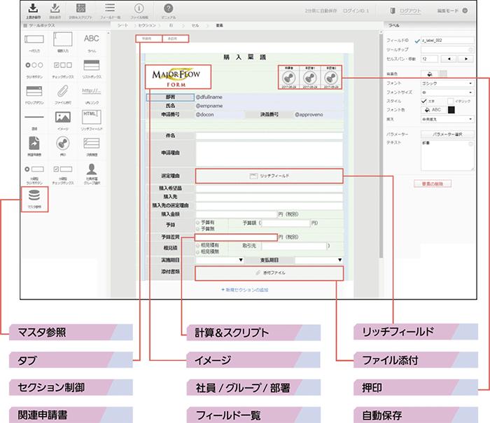 簡単に思い通りの申請書を作成できる専用ツール「FormDesigner」