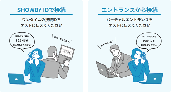 SHOWBY IDで接続、エントランスから接続