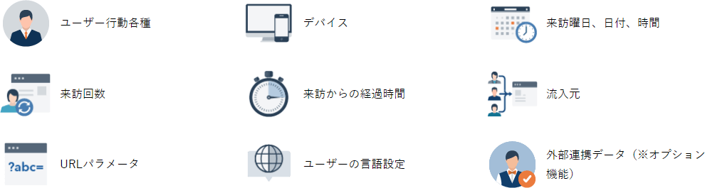 シナリオ作成におけるセグメント